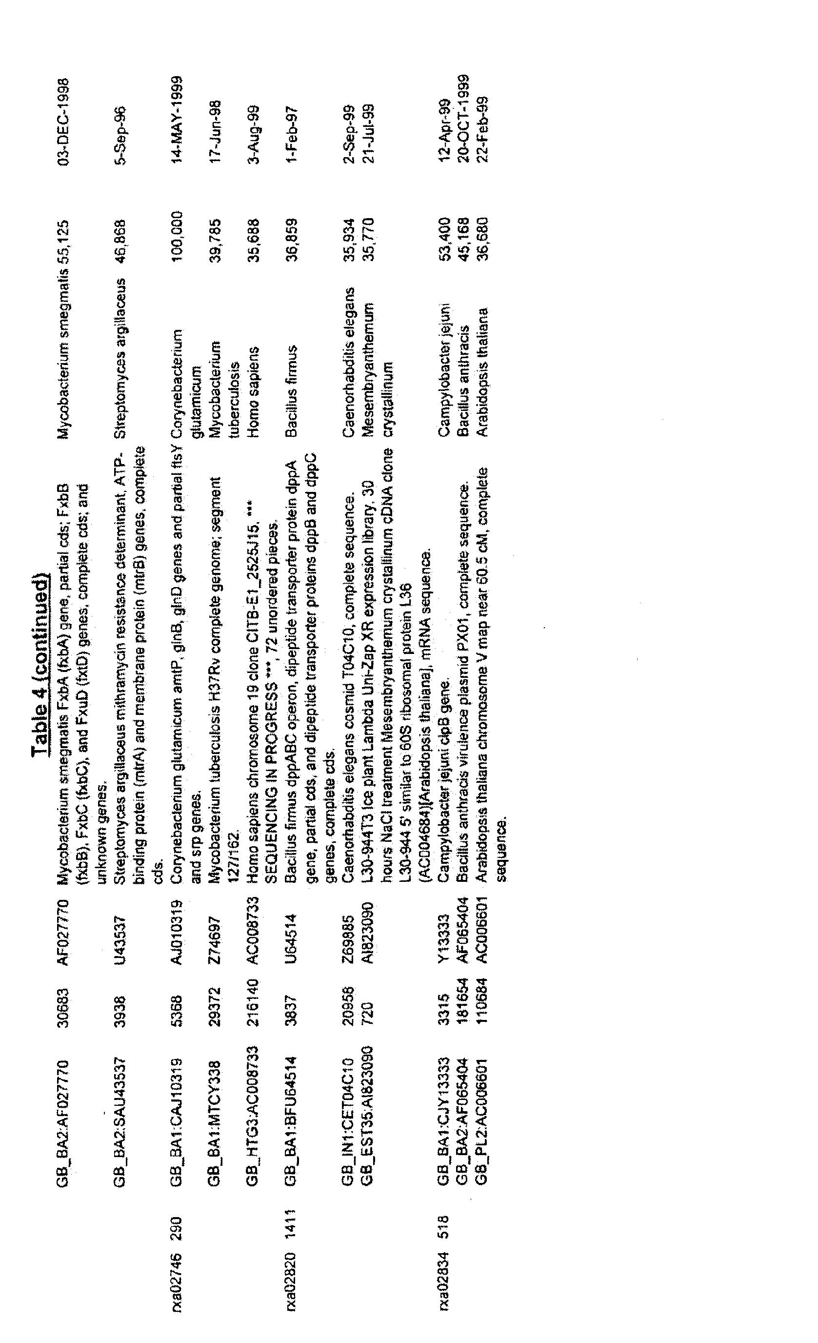 EP2302058A1 - Corynebacterium glutamicum genes encoding proteins