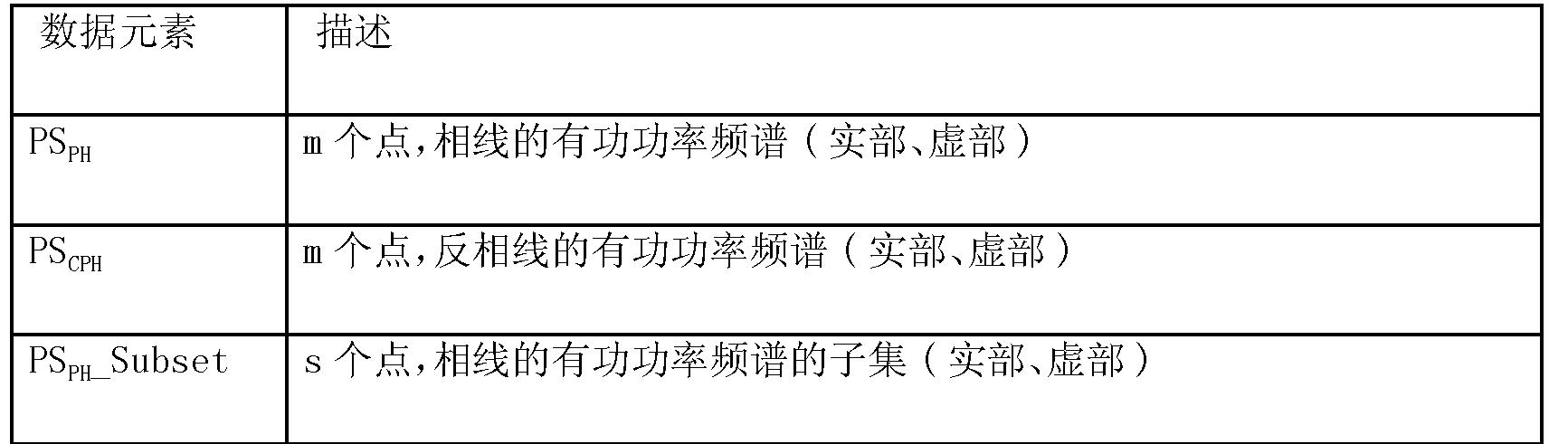 Figure CN102349030BD00261