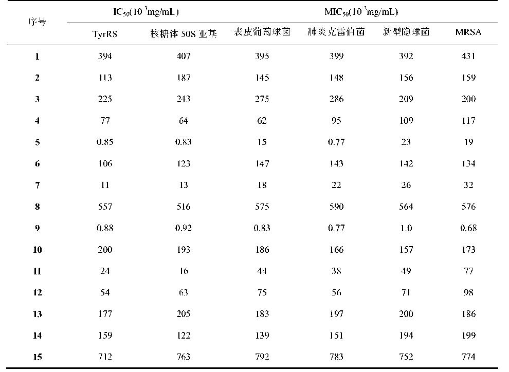Figure CN104341476AD00141
