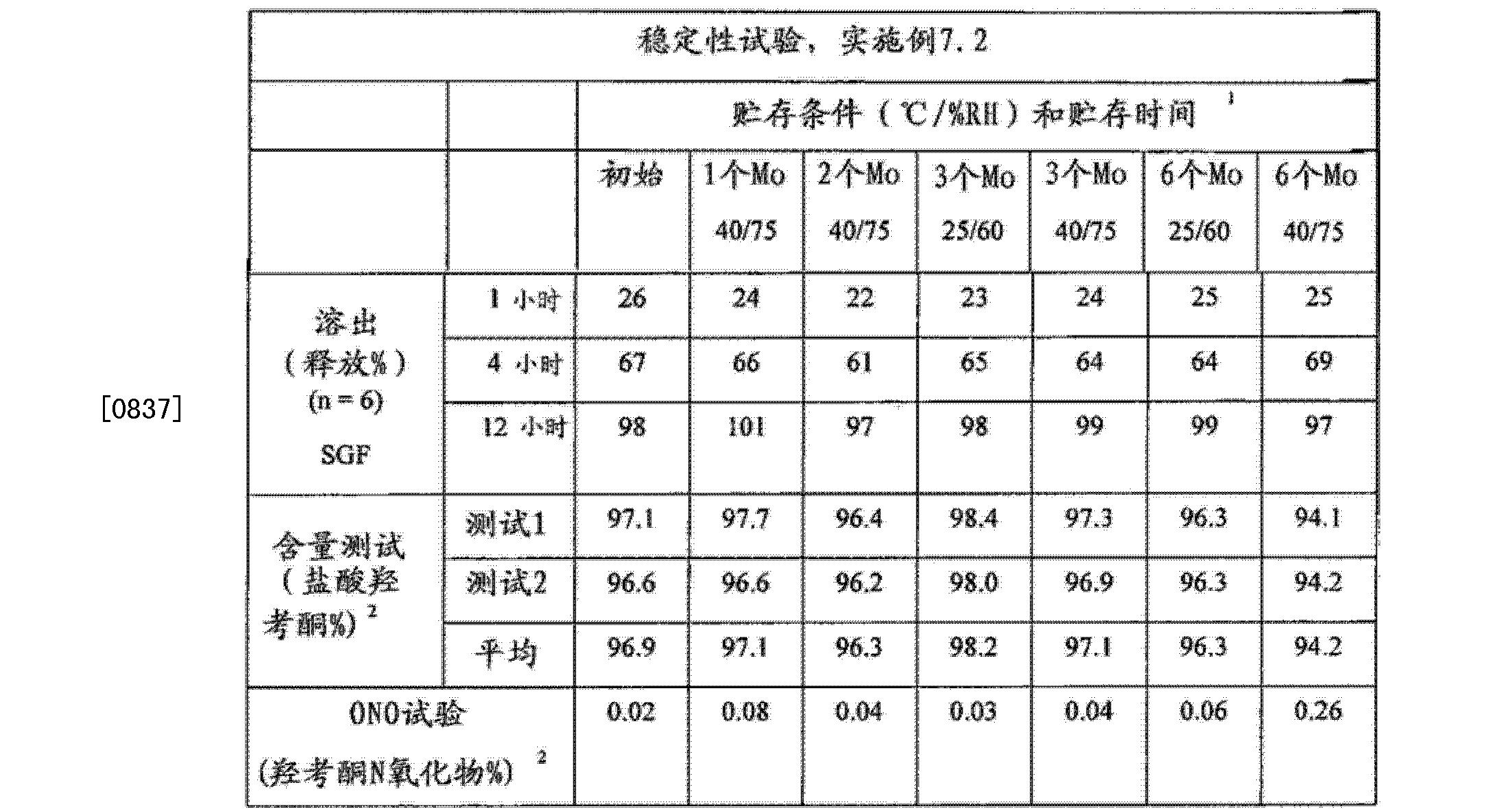 Figure CN102657630BD00731