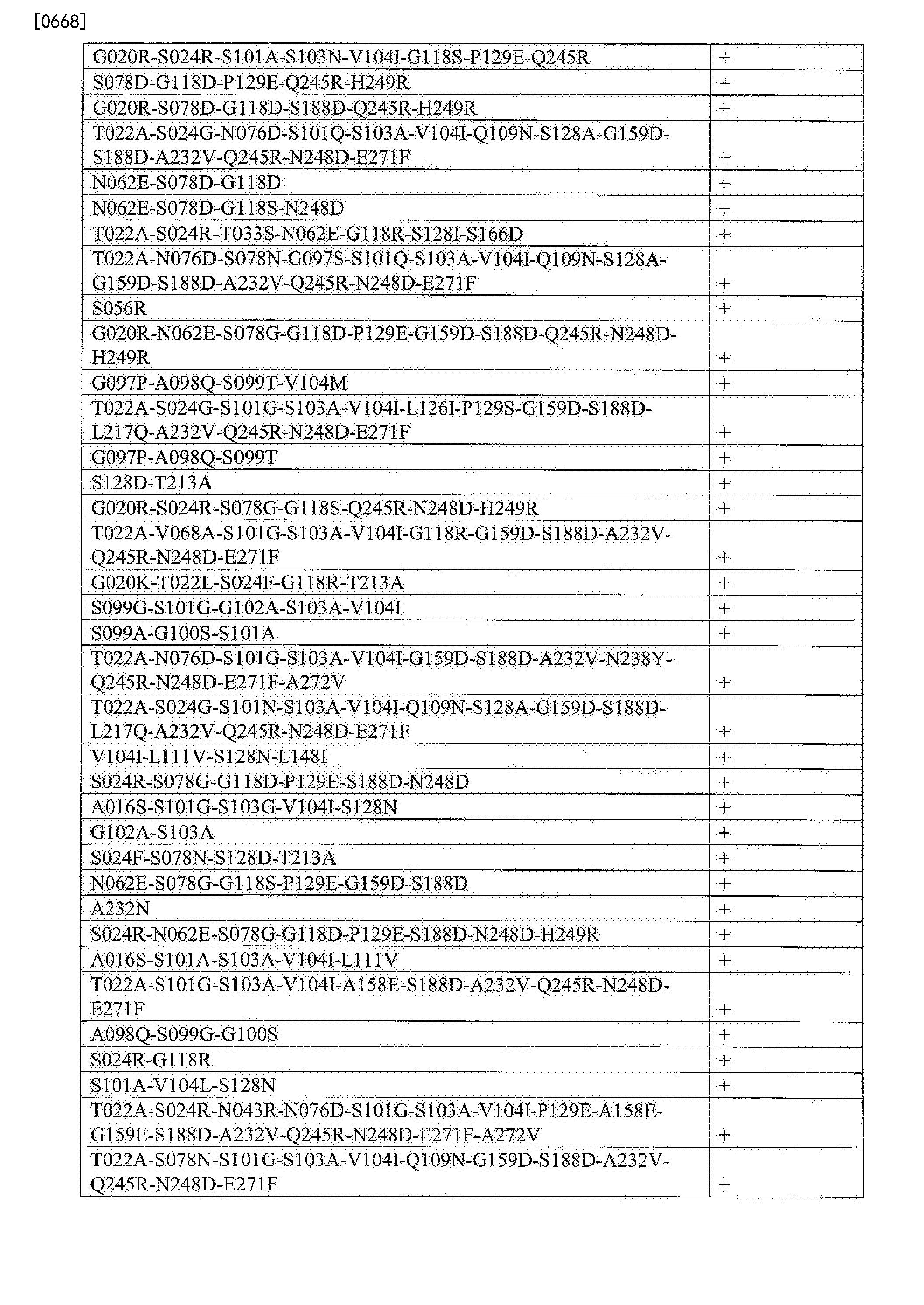 Figure CN103764823BD02701