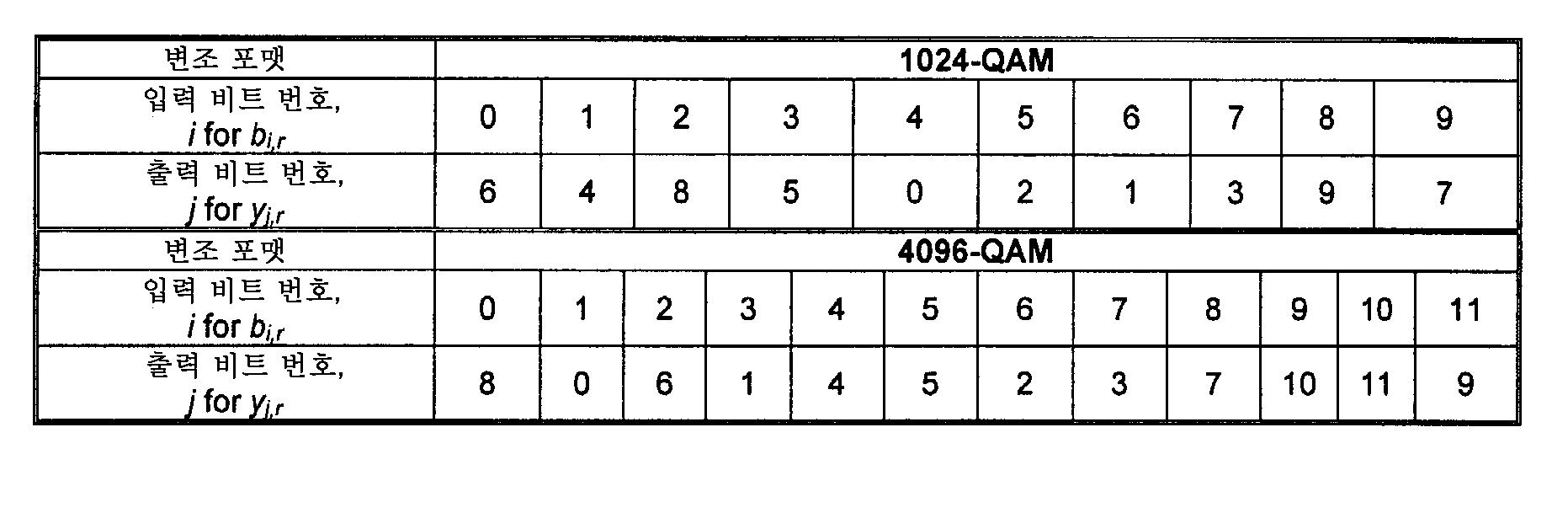 Figure 112009033708789-pat00014