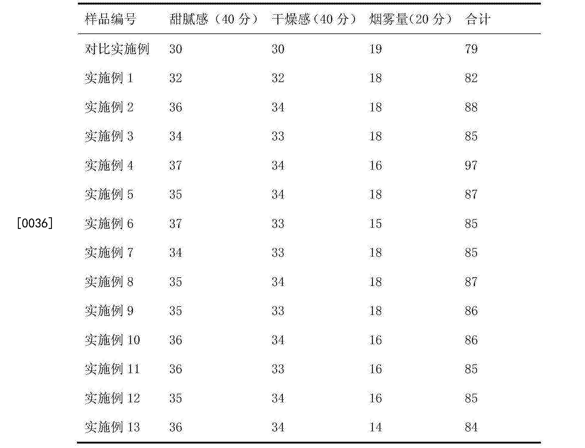 Figure CN104687253BD00071