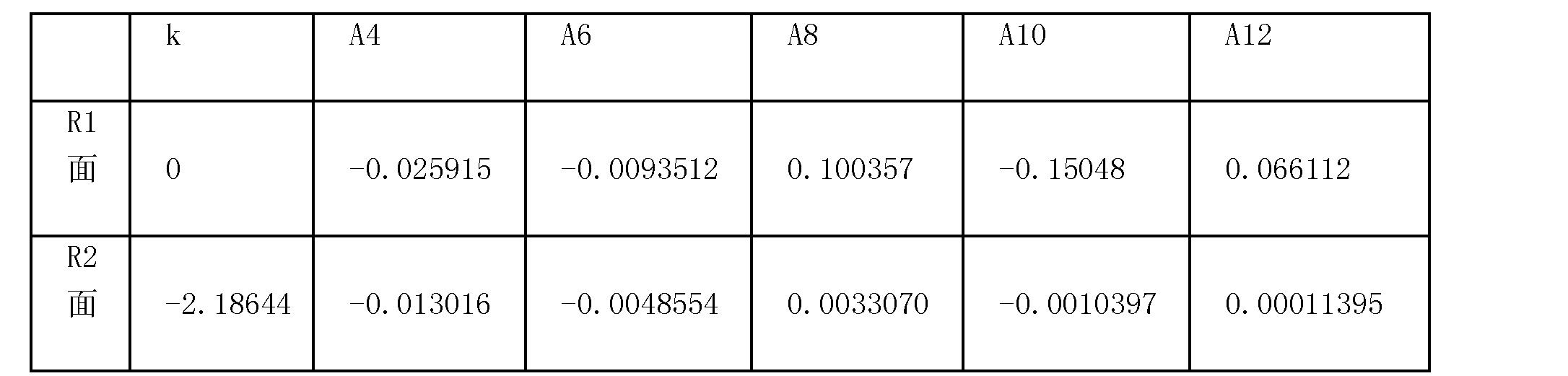 Figure CN101918793BD00092