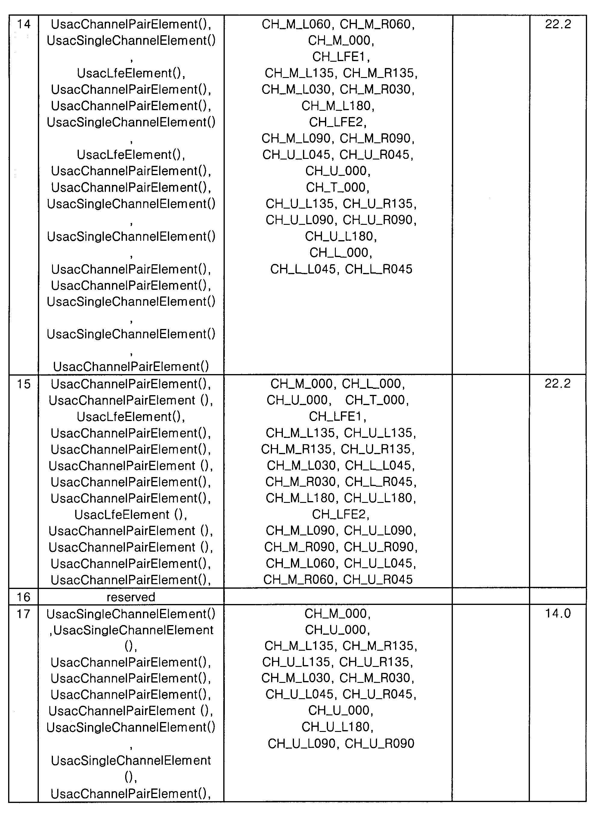 Figure PCTKR2014000443-appb-I000022