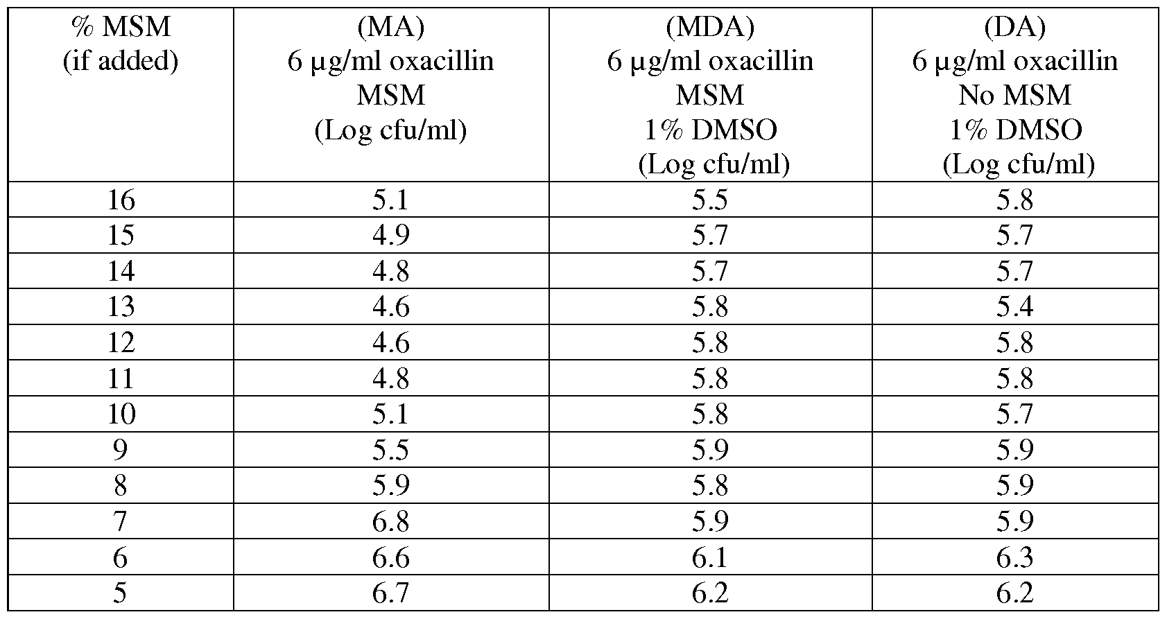 Figure imgf000052_0001