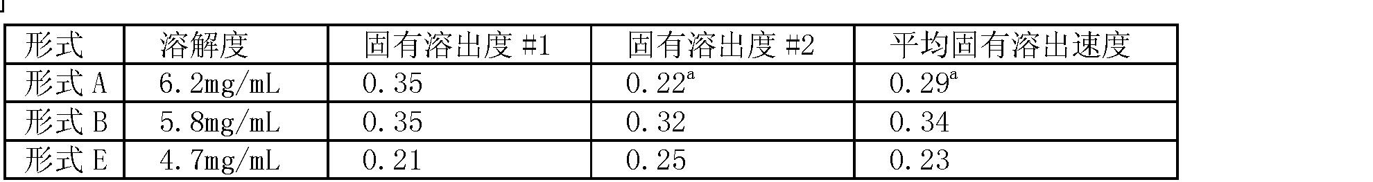Figure CN101838261BD00201