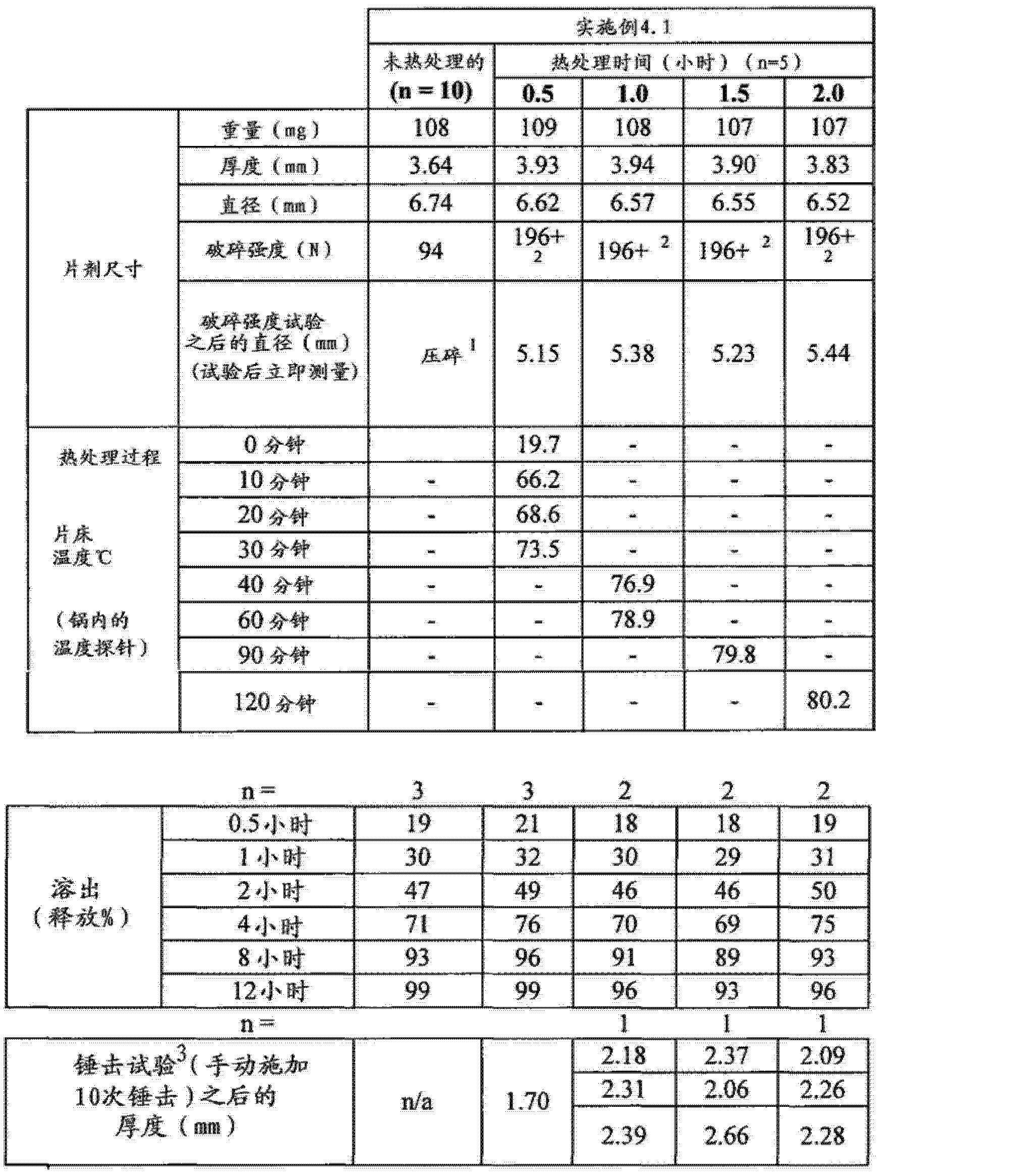 Figure CN102688241AD00541