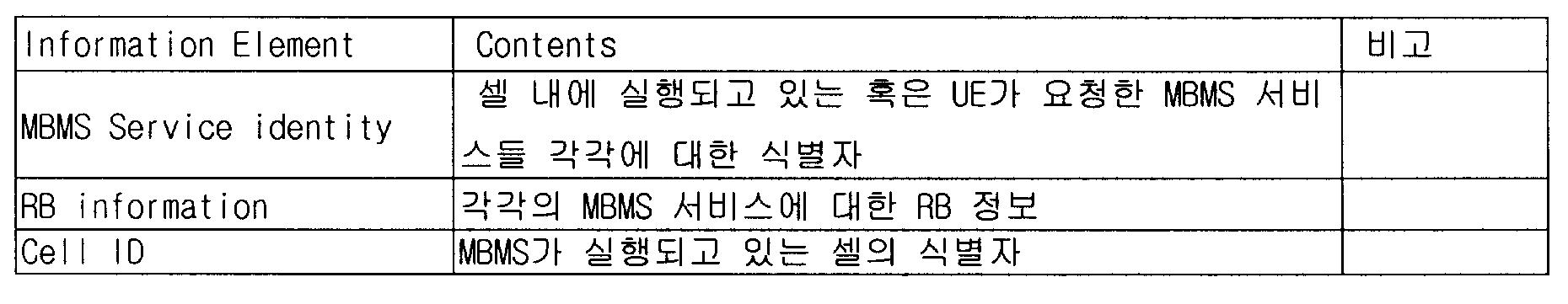 Figure 112004002343808-pat00003