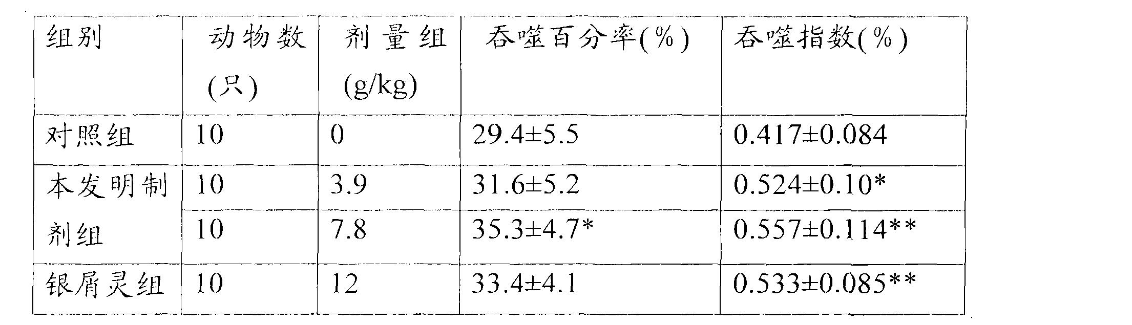 Figure CN102000164BD00131