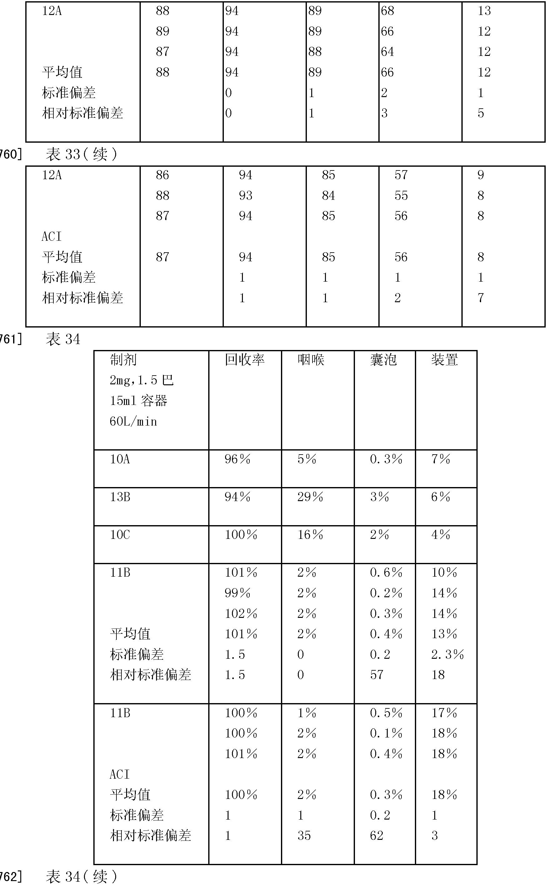 Figure CN1805731BD00731