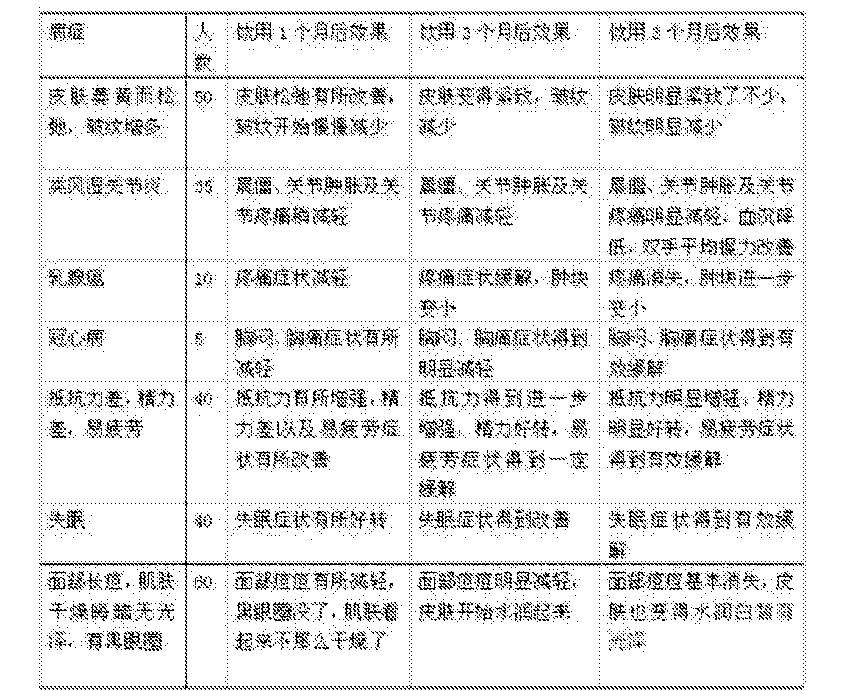 Figure CN106010849AD00081
