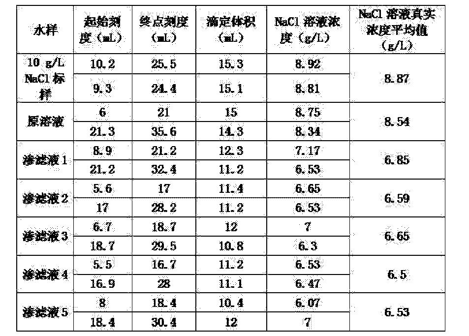 Figure CN204789256UD00071