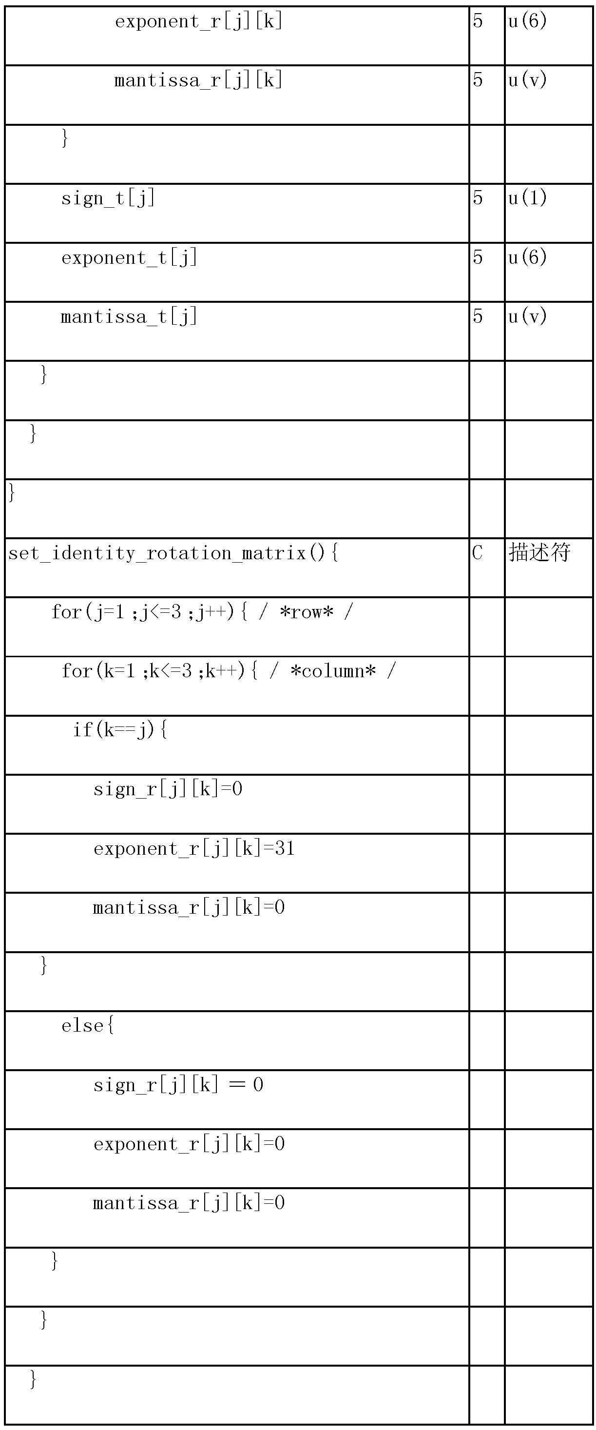 Figure CN103875250AD00461