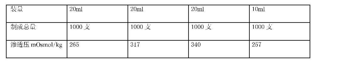 Figure CN101647776BD00061