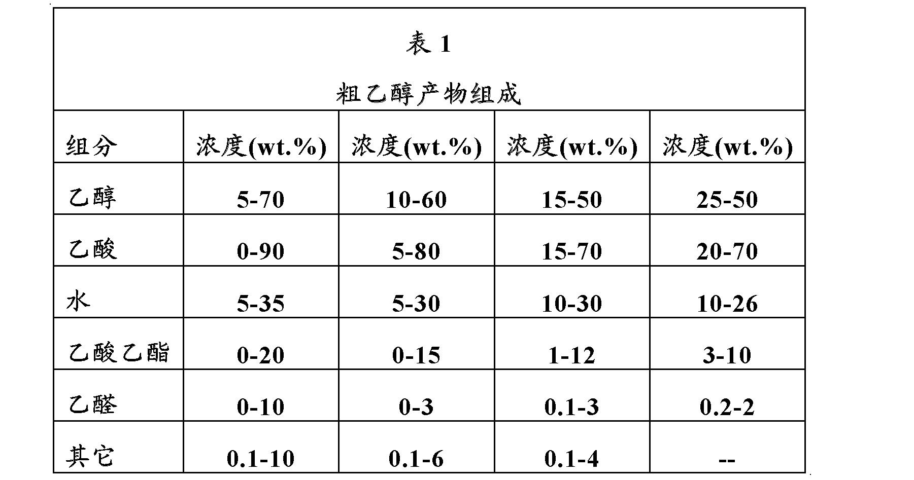 Figure CN102414151BD00101