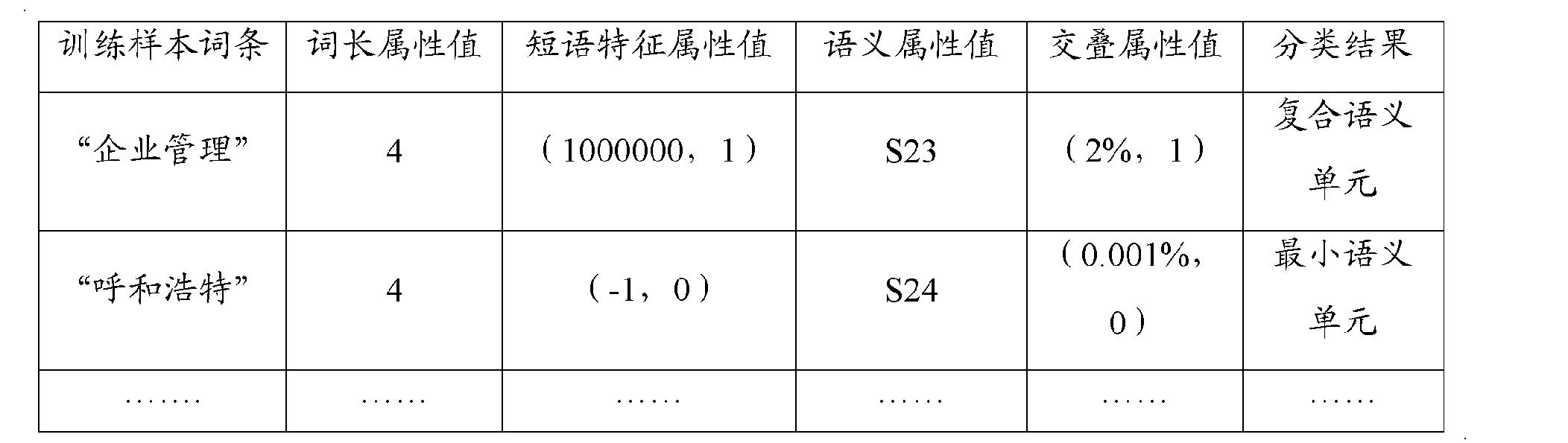 Figure CN102479191BD00111