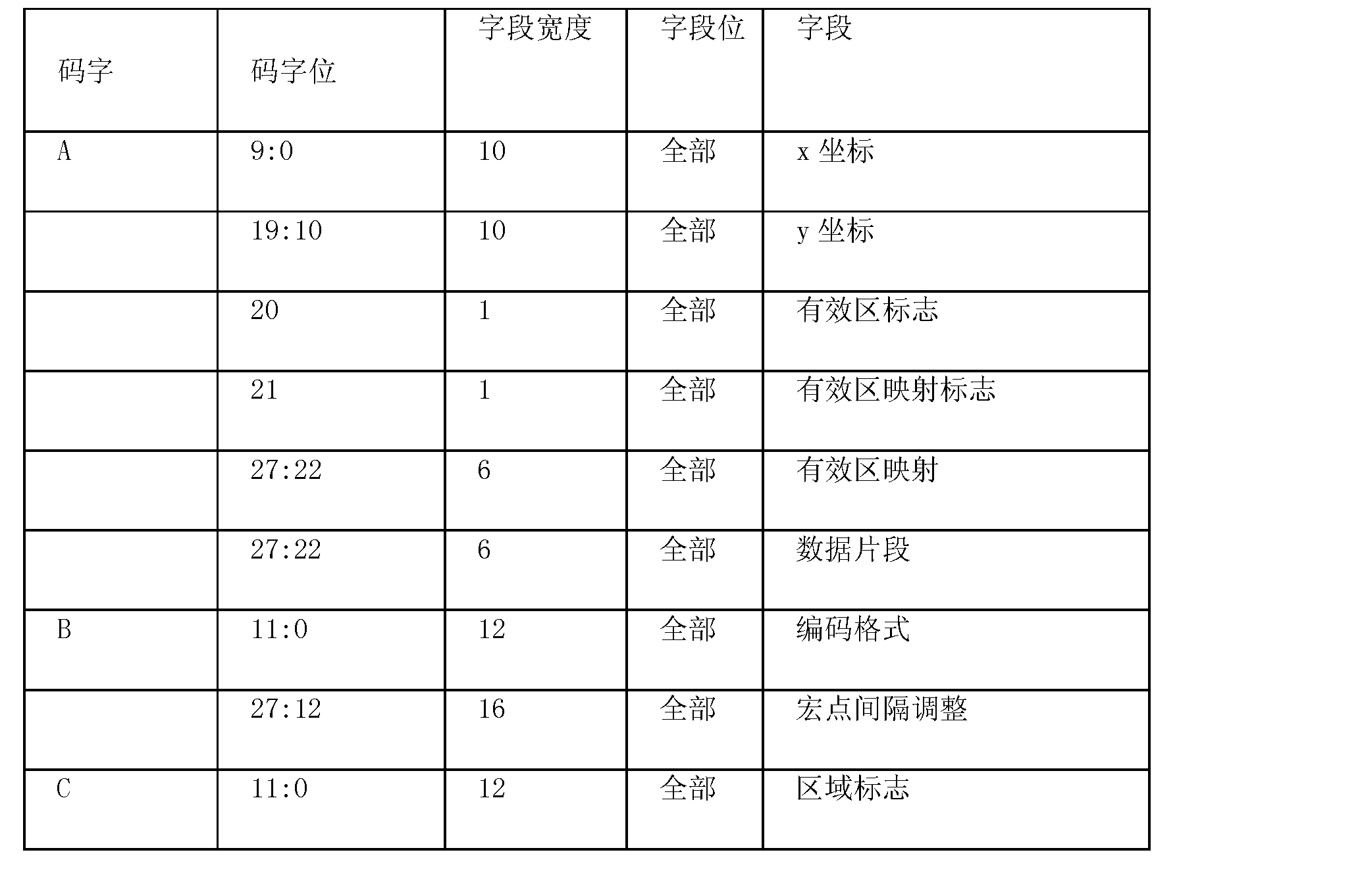 Figure CN101006454BD00732