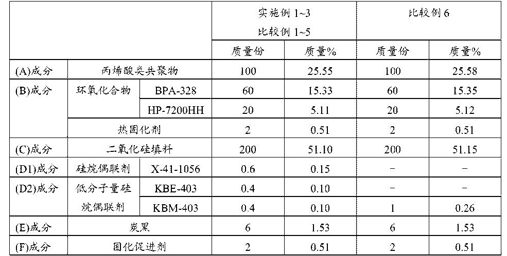 Figure CN104838490AD00151