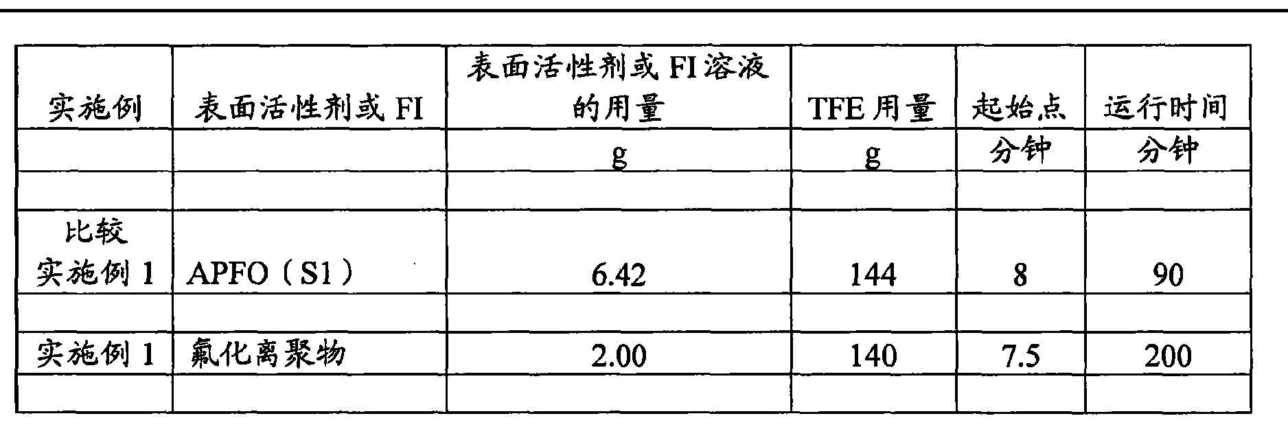 Figure CN102264779AD00181