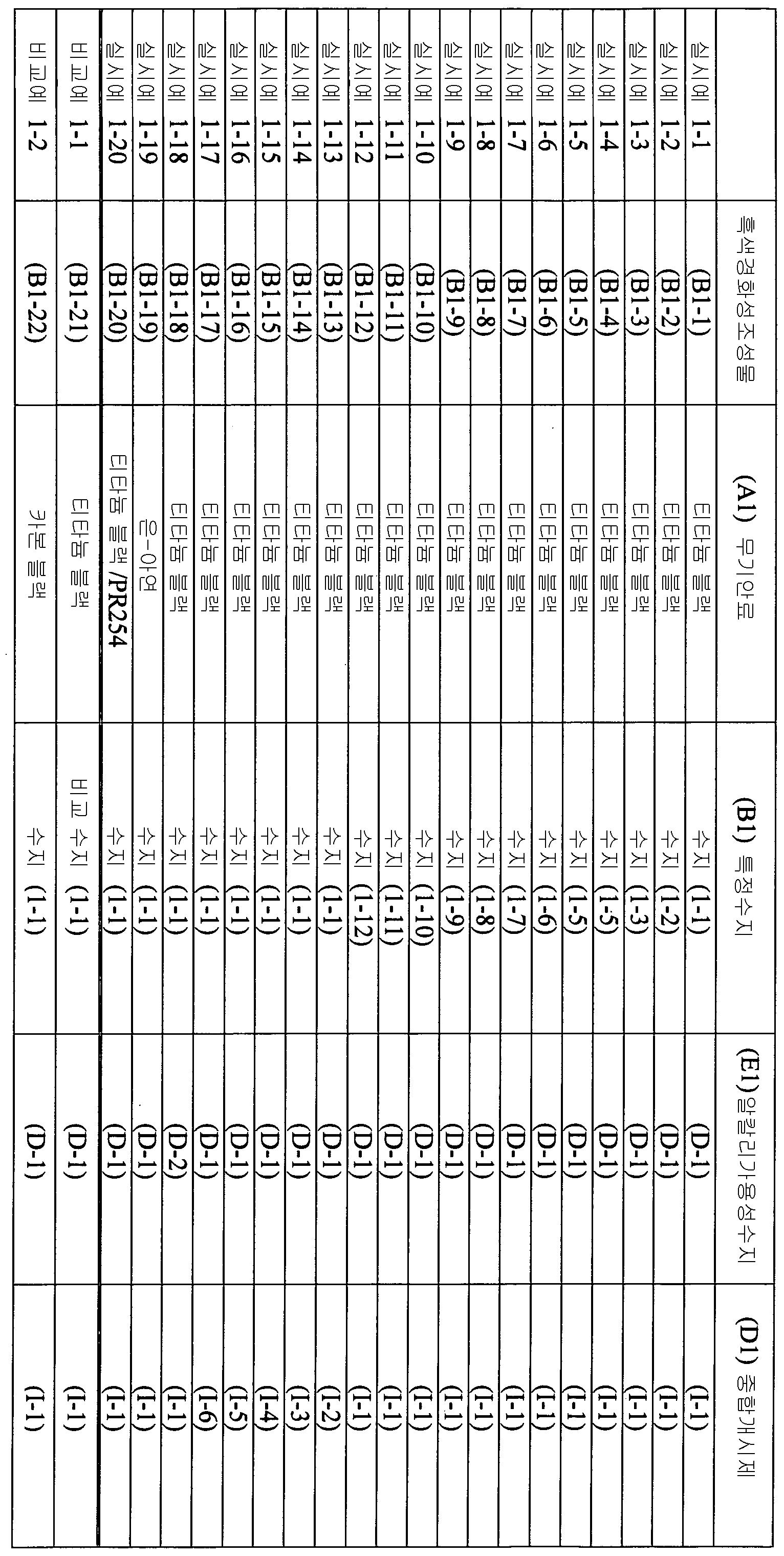 Figure 112012046241217-pct00057