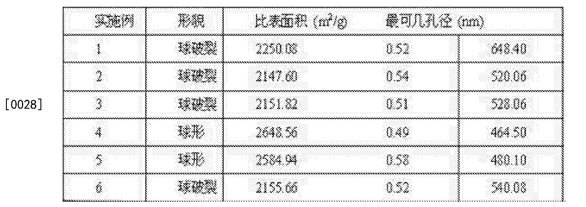 Figure CN103641100BD00051