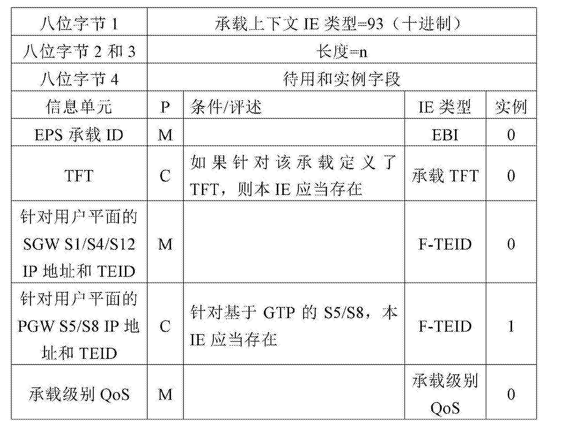 Figure CN103229546BD00482