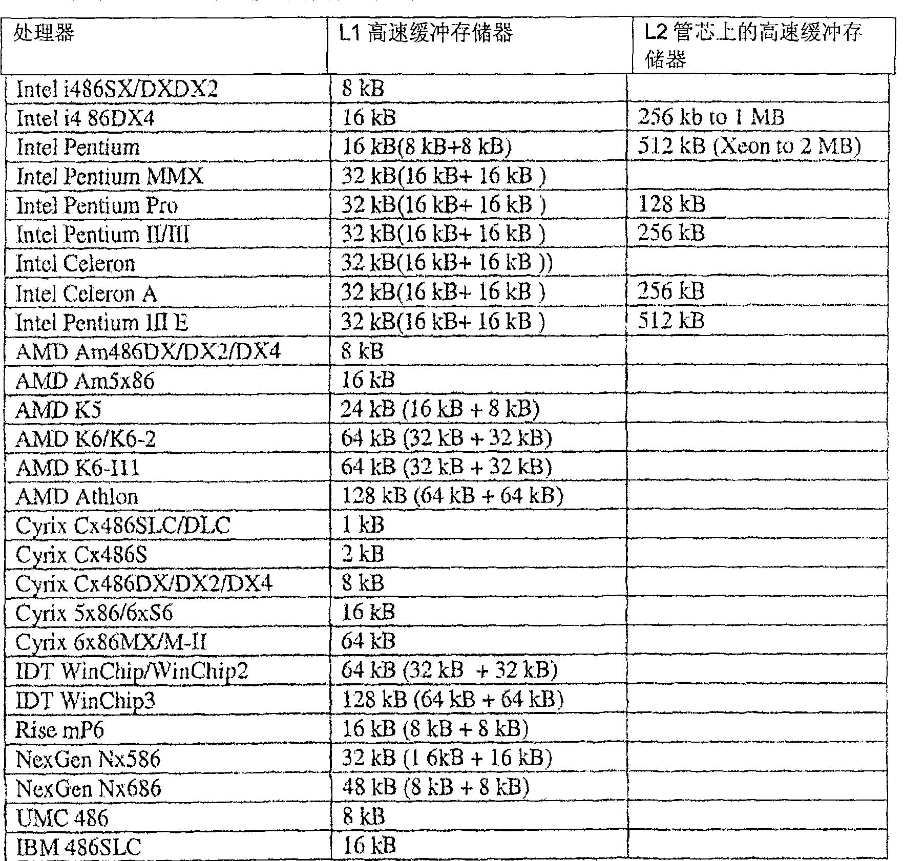 Figure CN101375546BD00481