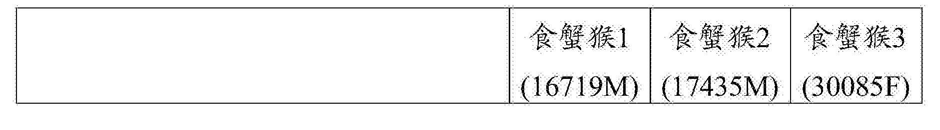 Figure CN107001475AD00663