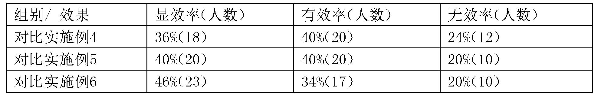 Figure CN106173033AD00092