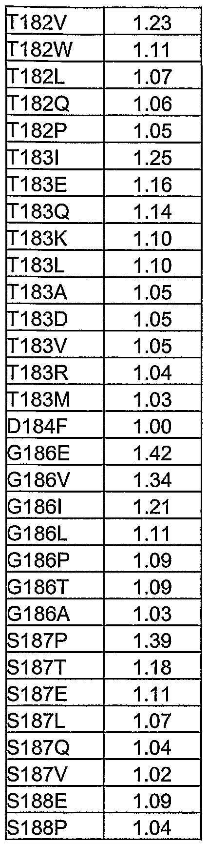 Figure imgf000279_0003