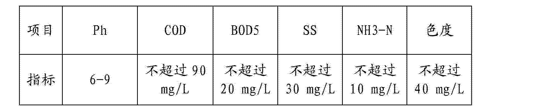 Figure CN103319048AD00091