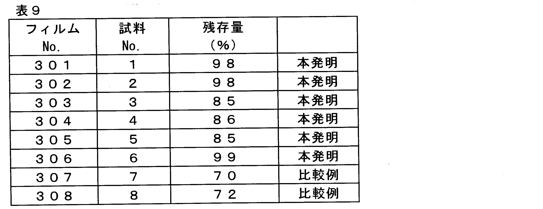Figure JPOXMLDOC01-appb-T000058