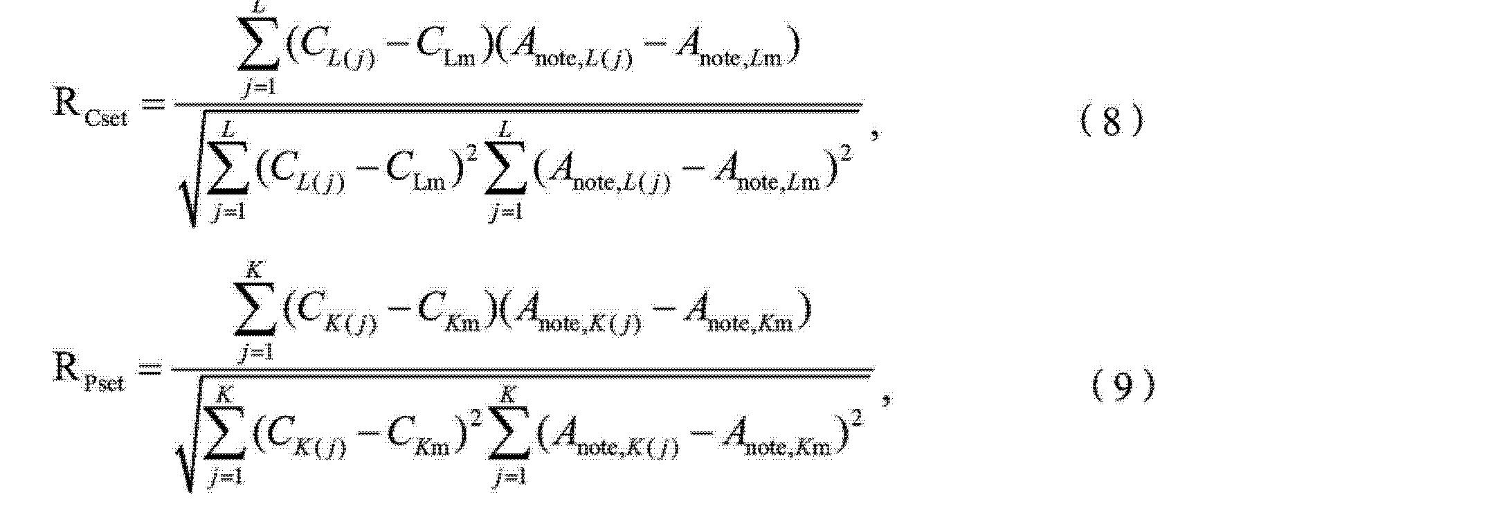 Figure CN102854151BC00032