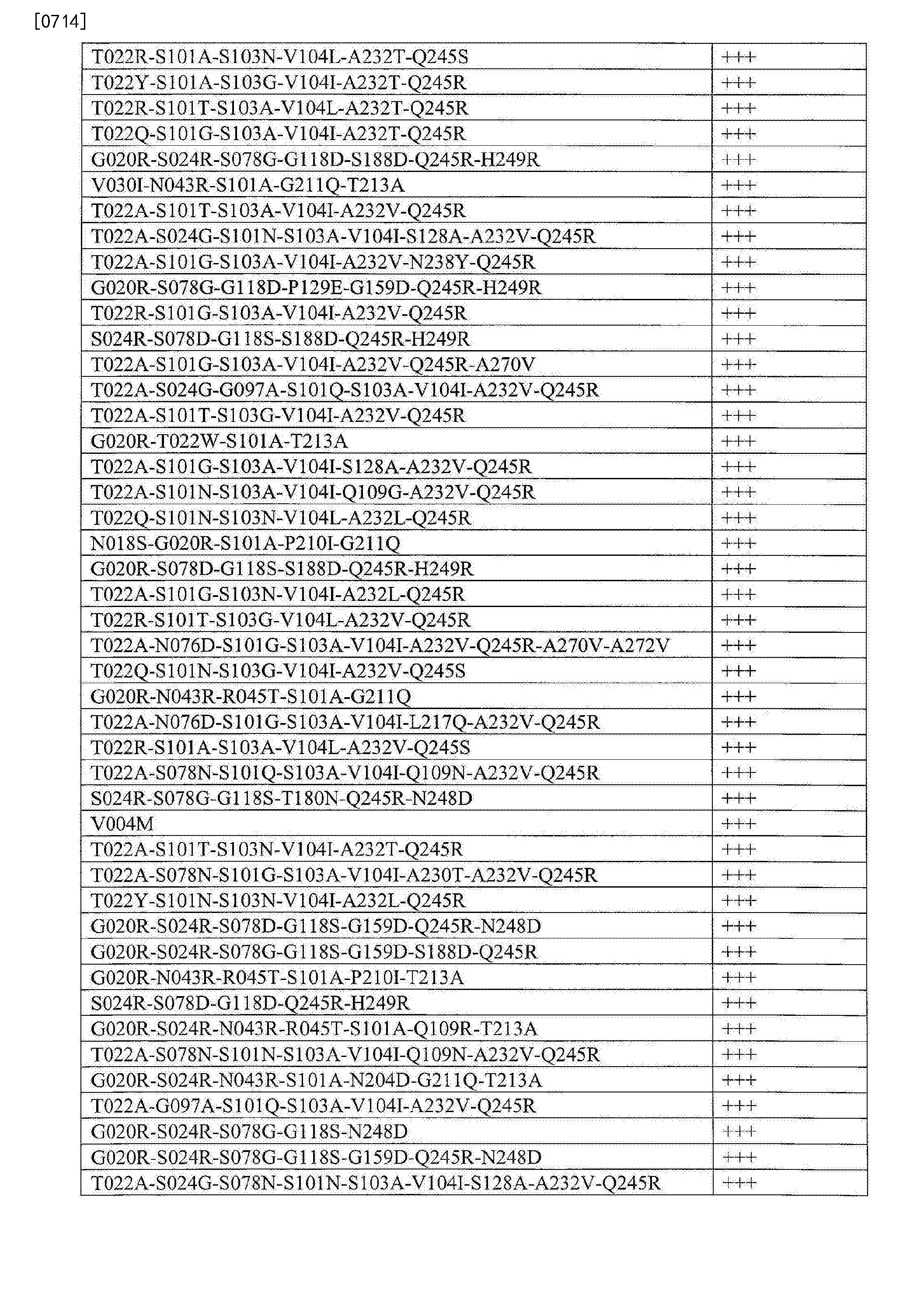 Figure CN103764823BD03141