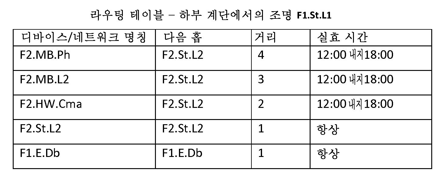 Figure 112017020464211-pct00013