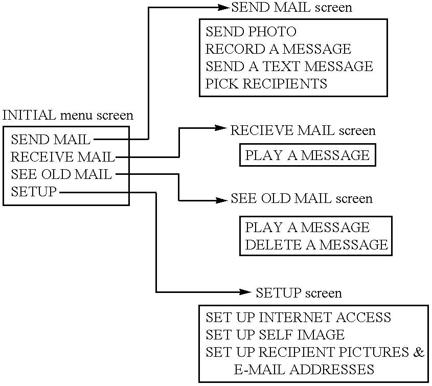Figure US06252588-20010626-C00001