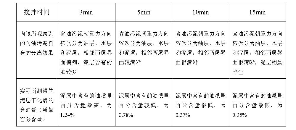 Figure CN105198180AD00092