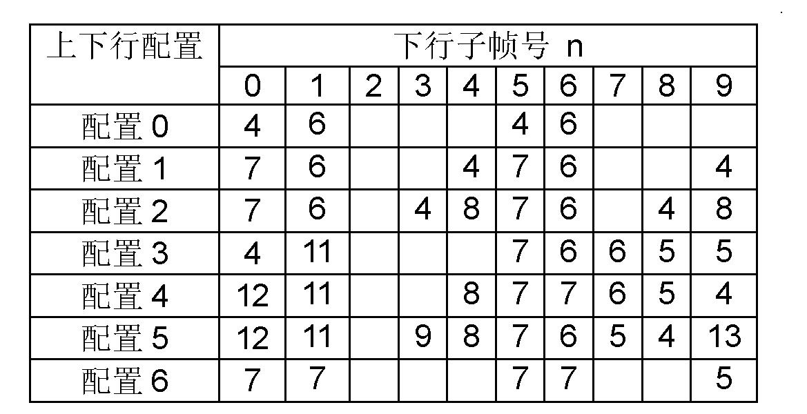 Figure CN102594438AD00121