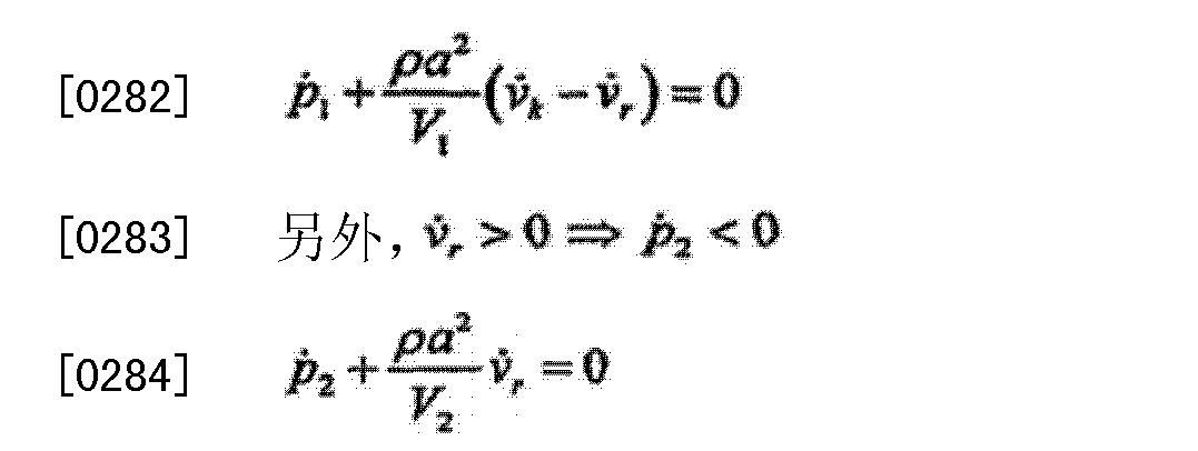 Figure CN103736165AD00262