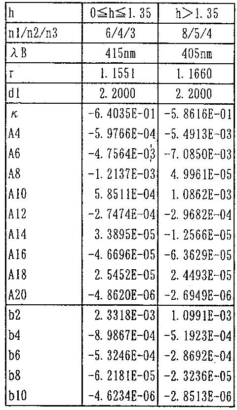 Figure 112010062019979-pat00005