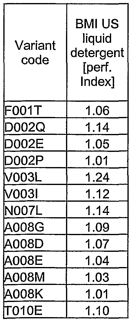 Figure imgf000273_0004