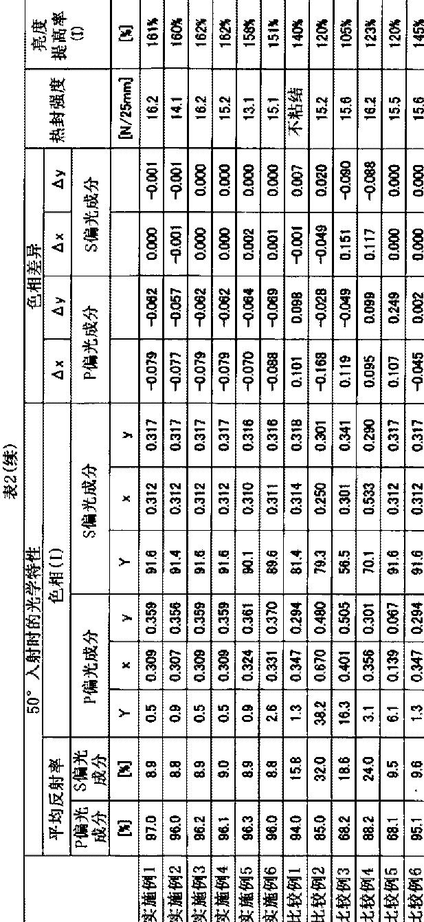 Figure CN102652063BD00321