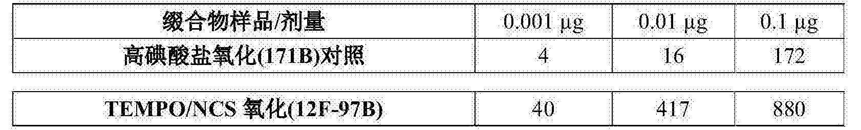 Figure CN106102770AD01061