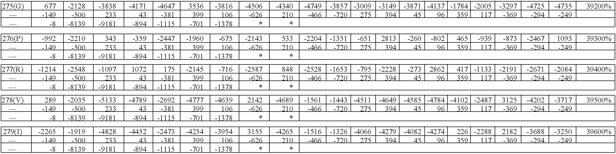 Figure US08945899-20150203-C00051