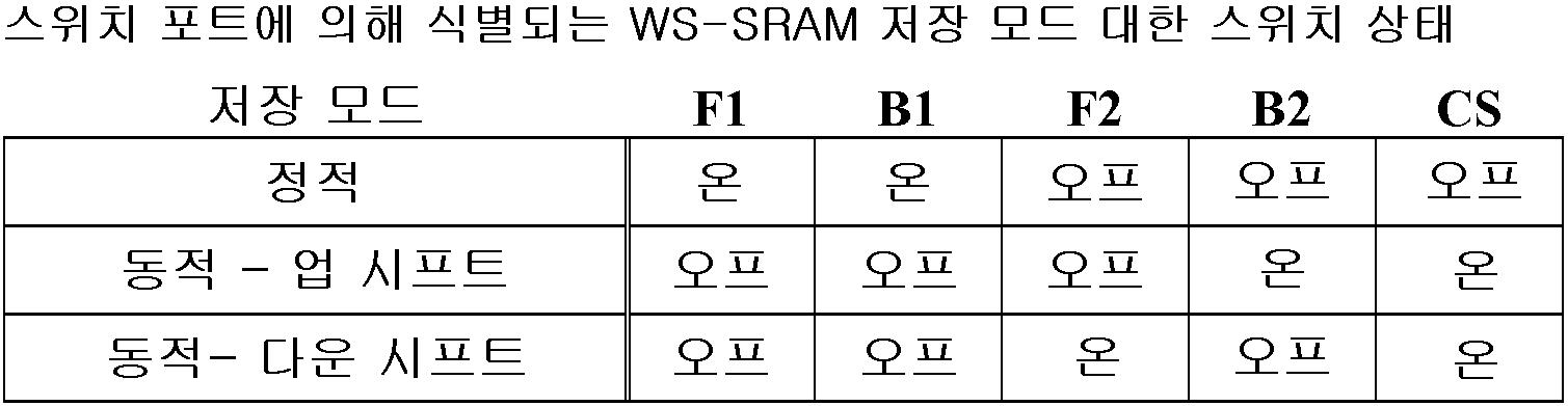 Figure 112014071900387-pct00002