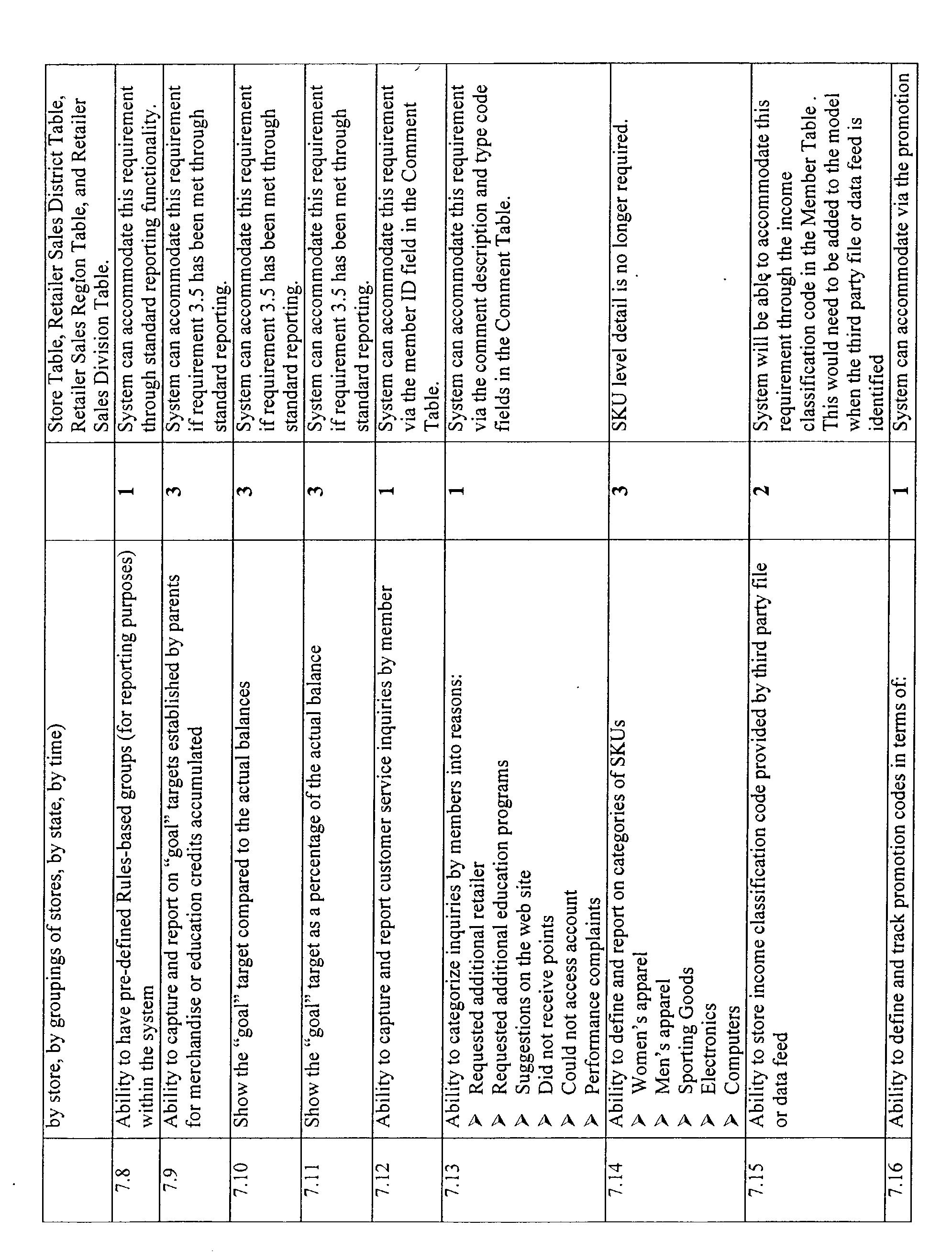 Figure US20030023491A1-20030130-P00052