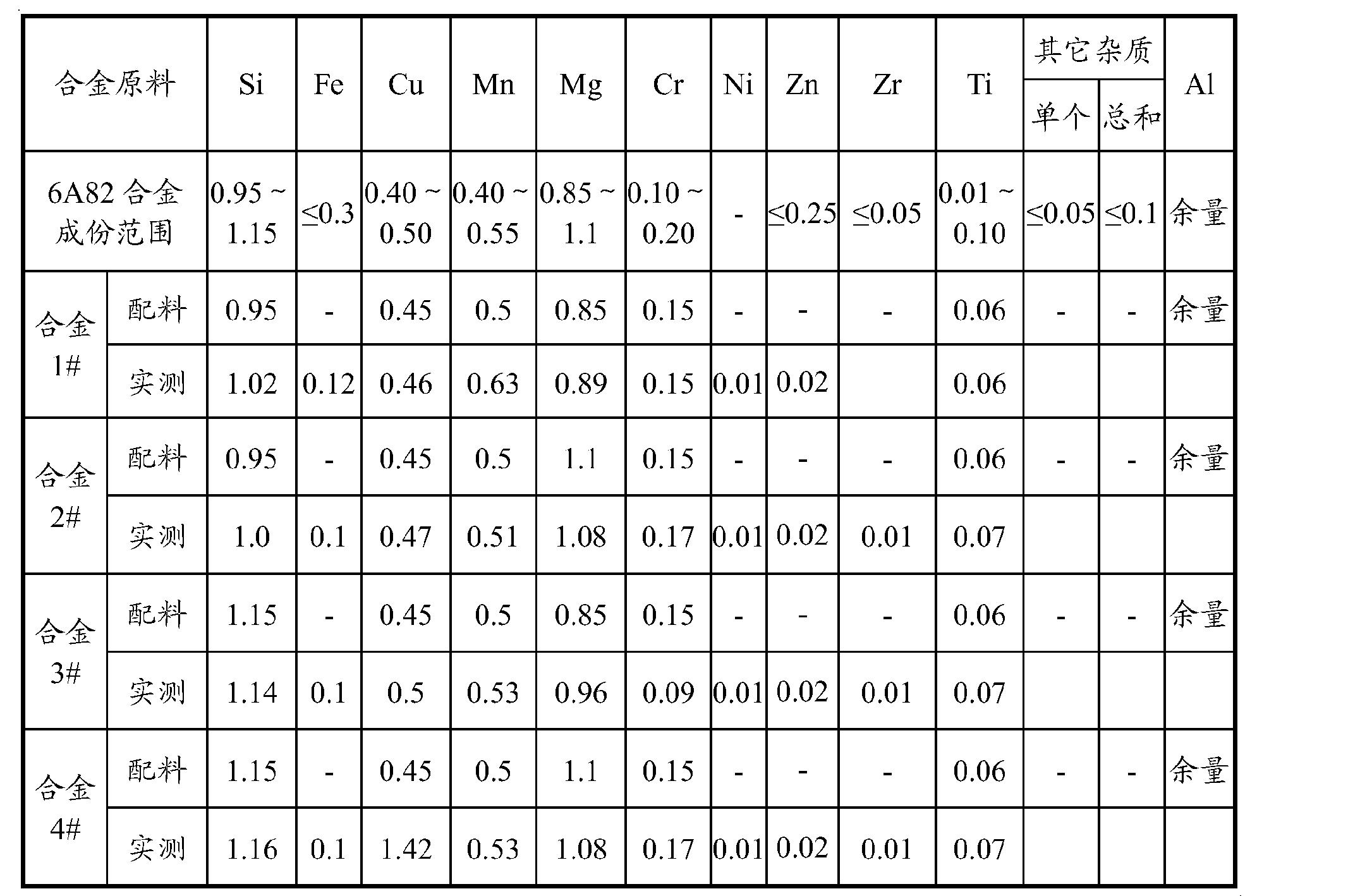 Figure CN102319756AD00051
