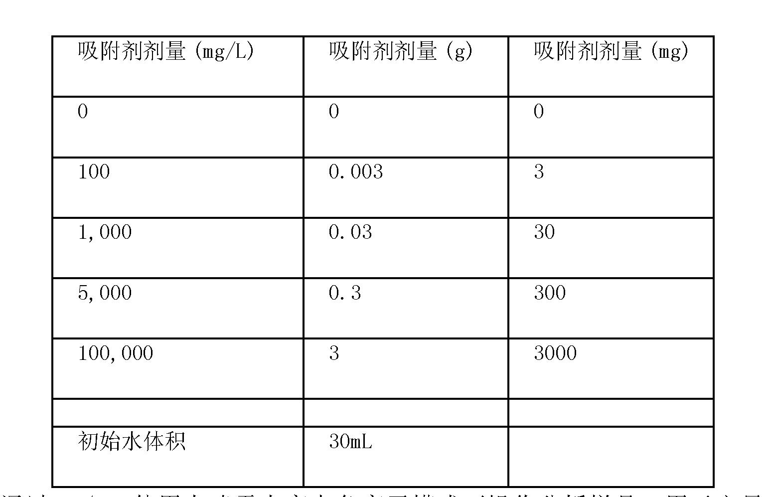 Figure CN101605728BD00171