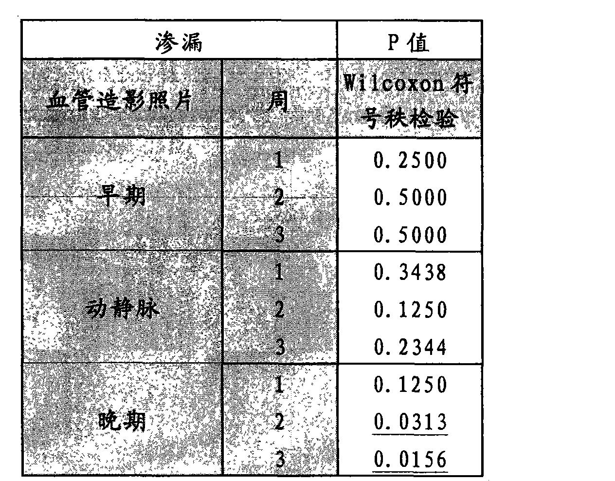 Figure CN101123994BD00601